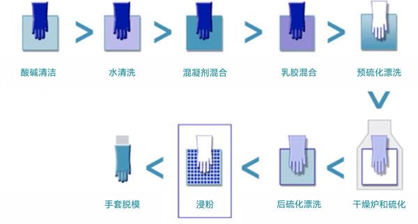 logo 标识 标志 设计 素材 图标 600_322